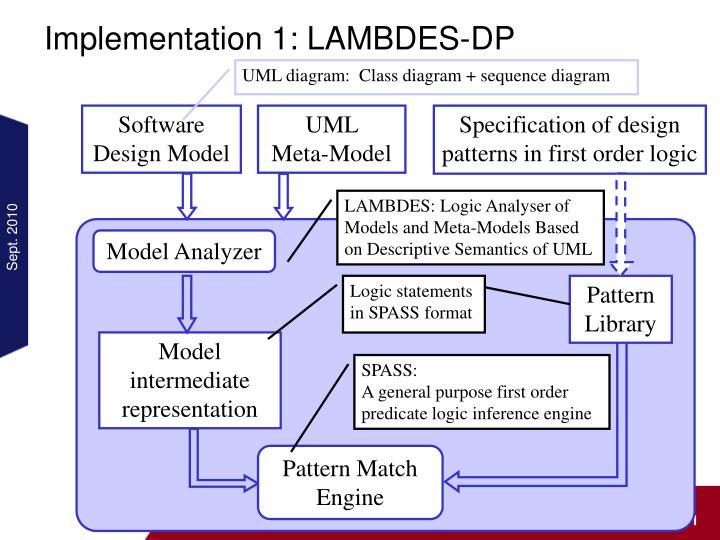 UML    Meta-Model
