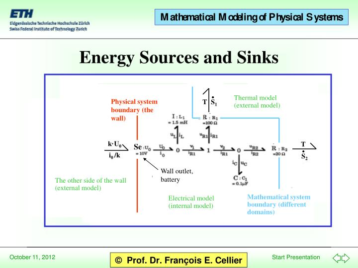Energy sources and sinks