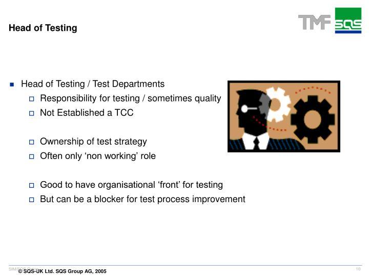 Head of Testing