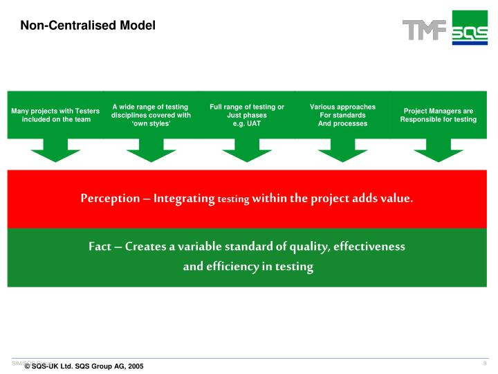 Non-Centralised Model