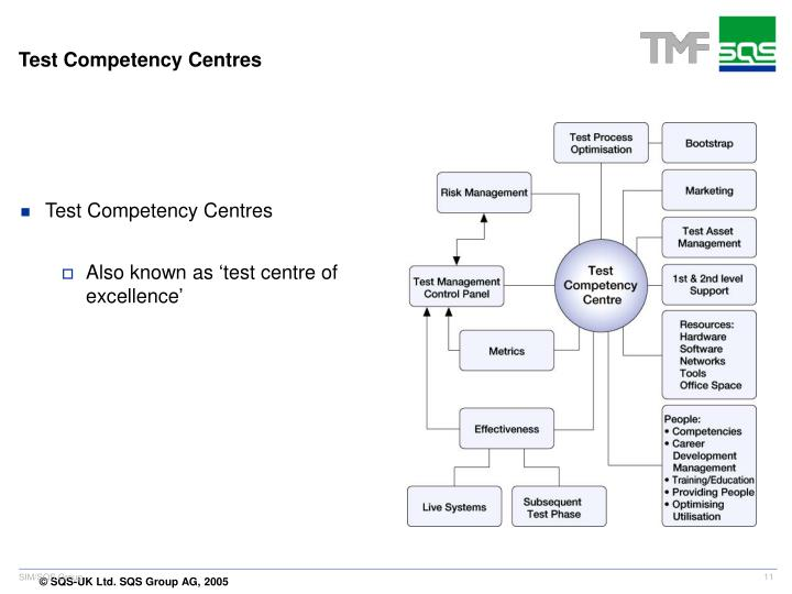 Test Competency Centres