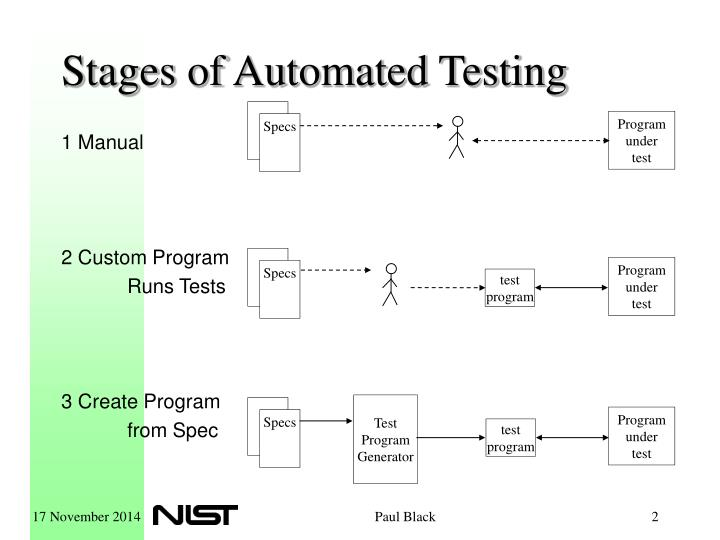 Stages of automated testing