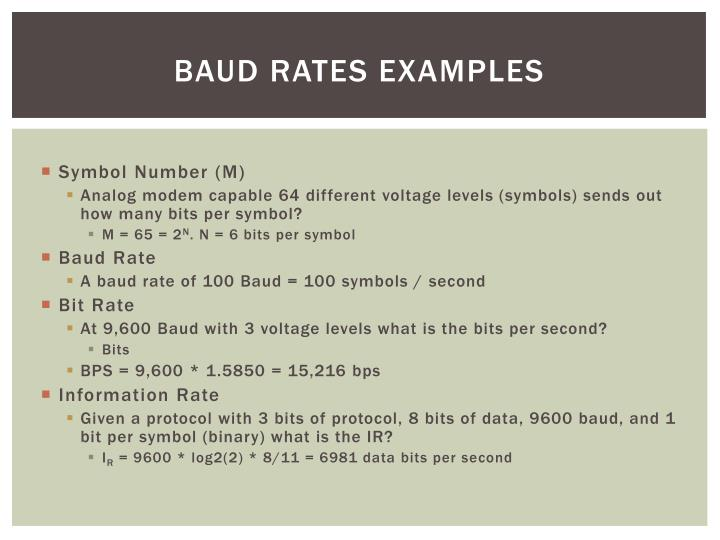 Baud Rates Examples