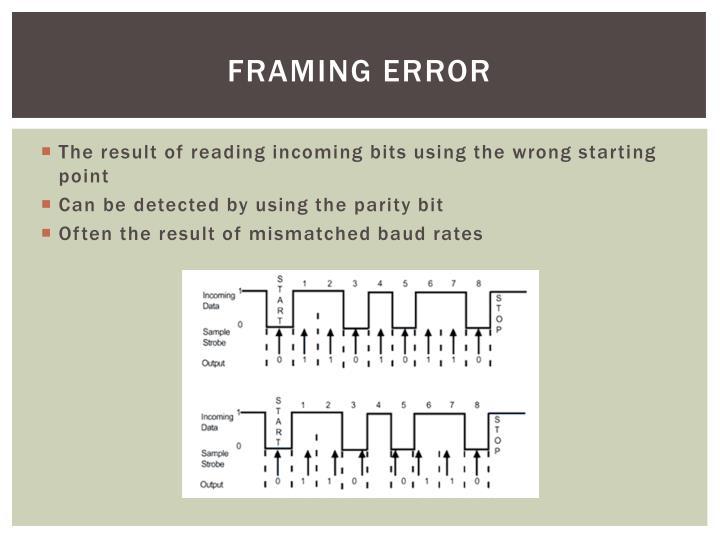 Framing Error