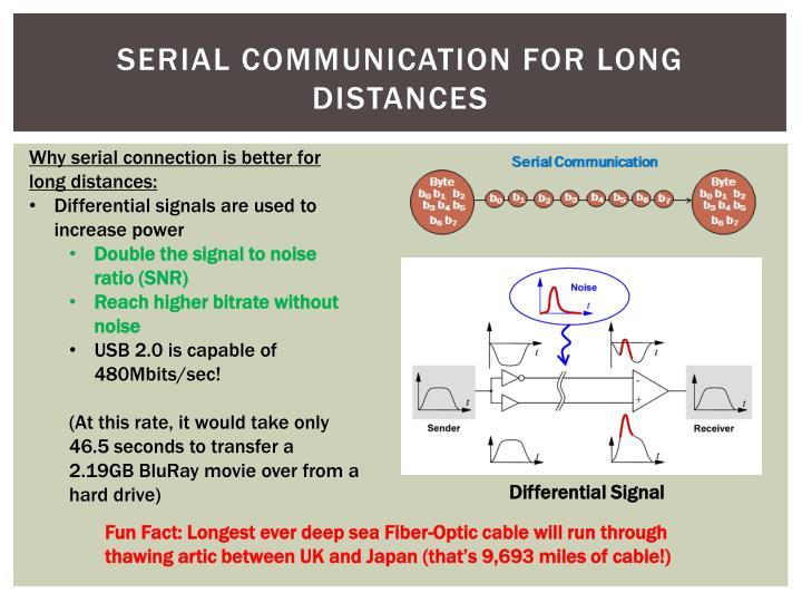 Serial Communication for Long Distances