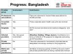 progress bangladesh