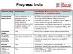 progress india