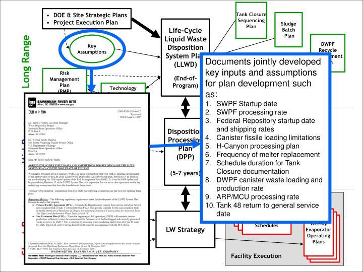 DOE & Site Strategic Plans