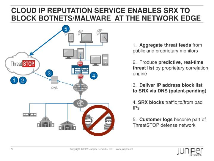 Cloud ip reputation service enables srx to block botnets malware at the network edge