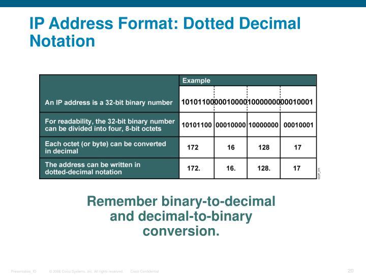 IP Address Format: Dotted Decimal Notation