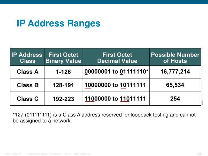IP Address Ranges
