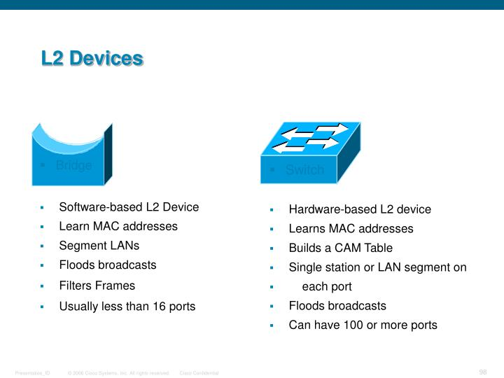 L2 Devices