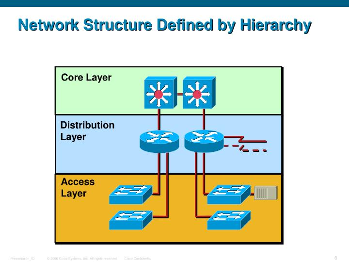 Network Structure Defined by Hierarchy