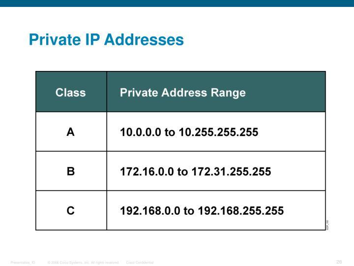 Private IP Addresses