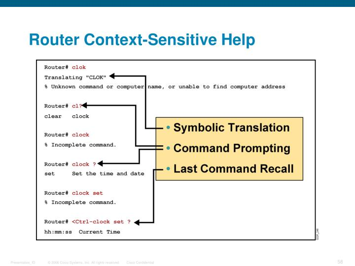 Router Context-Sensitive Help