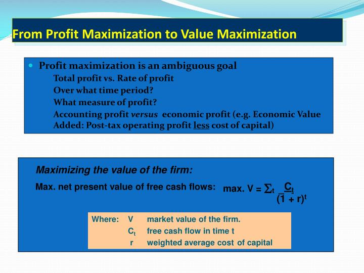 From Profit Maximization to Value Maximization