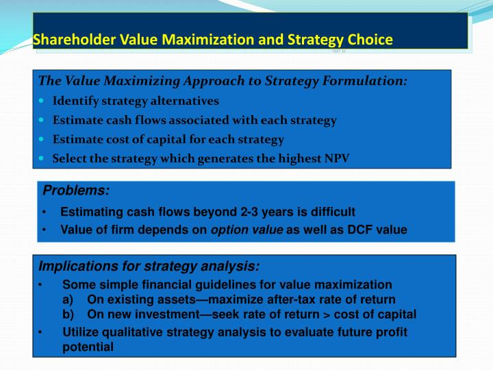 Shareholder Value Maximization and Strategy Choice