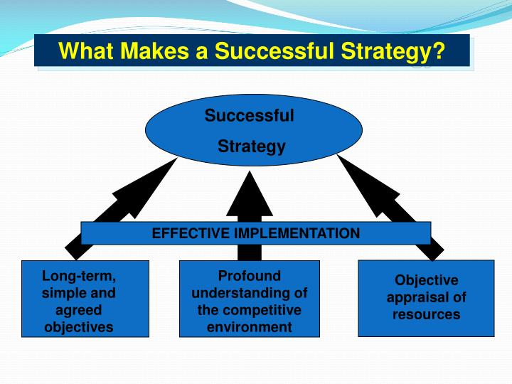 What Makes a Successful Strategy?