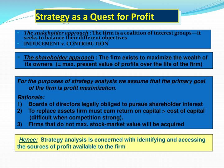 Strategy as a Quest for Profit