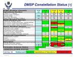 dmsp constellation status 1