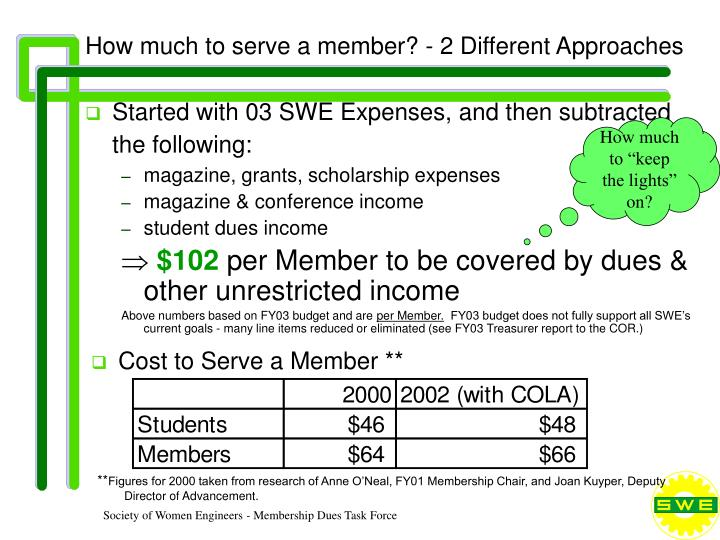How much to serve a member? - 2 Different Approaches