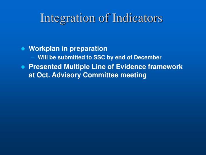 Integration of Indicators