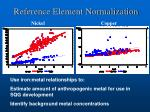reference element normalization3