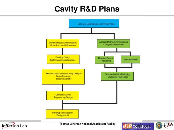 Cavity R&D Plans
