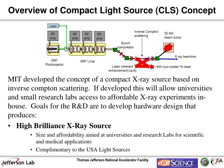 Overview of compact light source cls concept