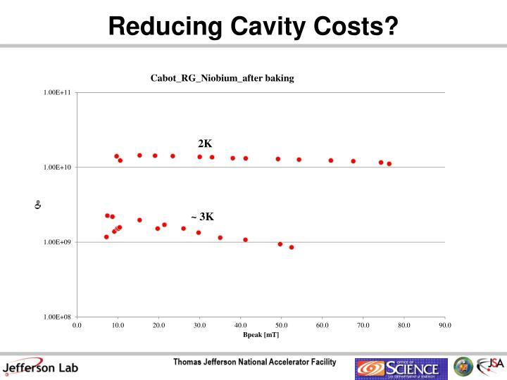 Reducing Cavity Costs?