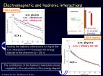 electromagnetic and hadronic interactions