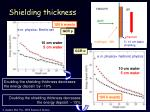 shielding thickness