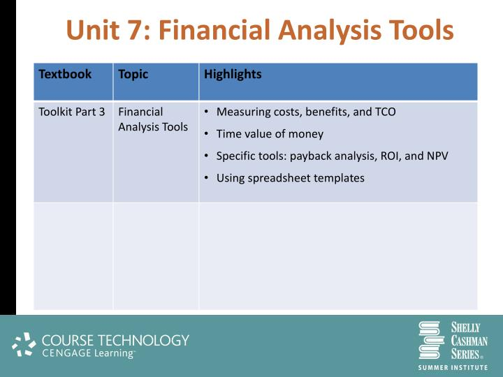 Unit 7: Financial Analysis Tools