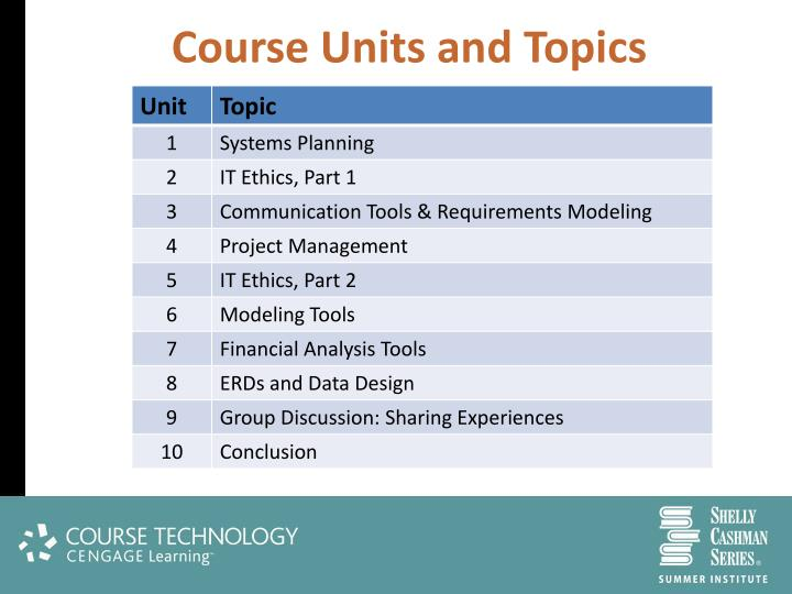 Course Units and Topics