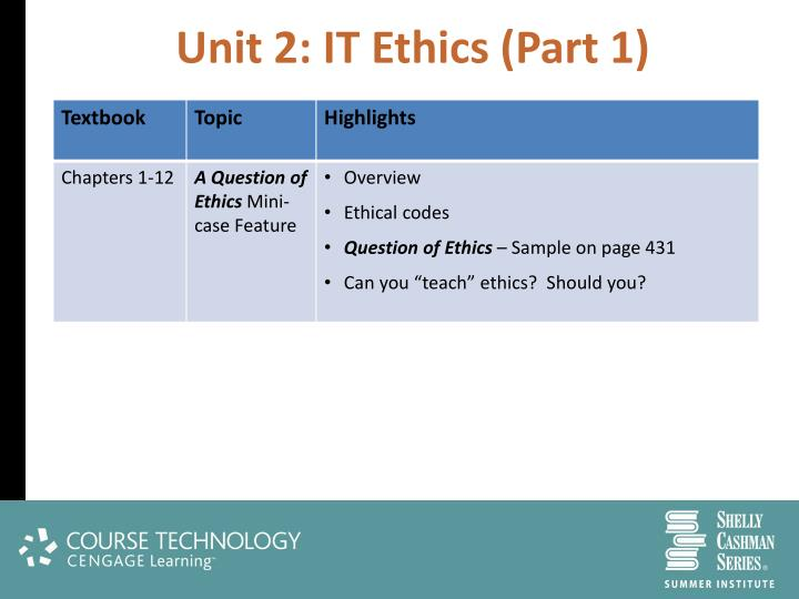 Unit 2: IT Ethics (Part 1)