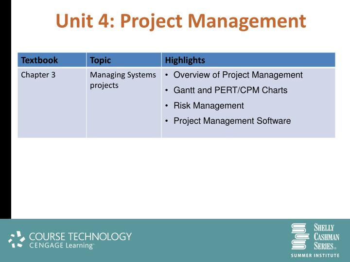 Unit 4: Project Management