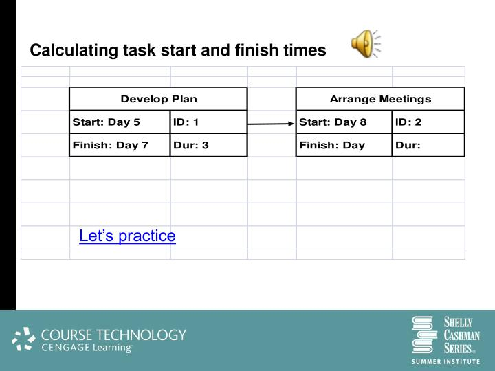 Calculating task start and finish times