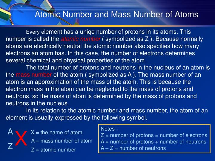 Atomic Number and Mass Number of Atoms