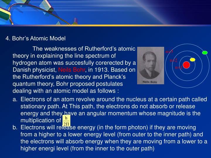 4. Bohr's Atomic Model