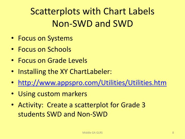 Scatterplots with Chart Labels
