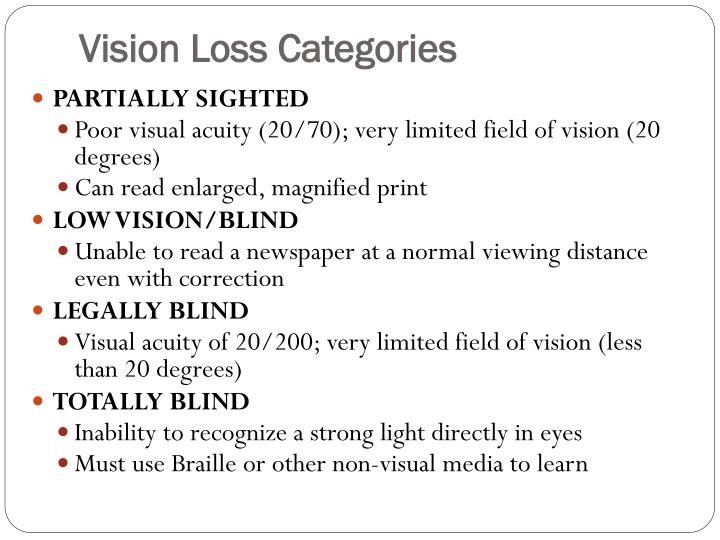 Vision loss categories