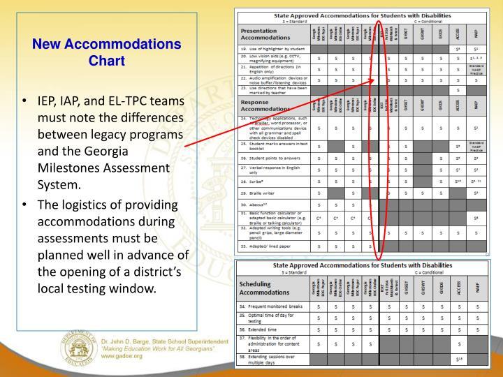 New Accommodations Chart
