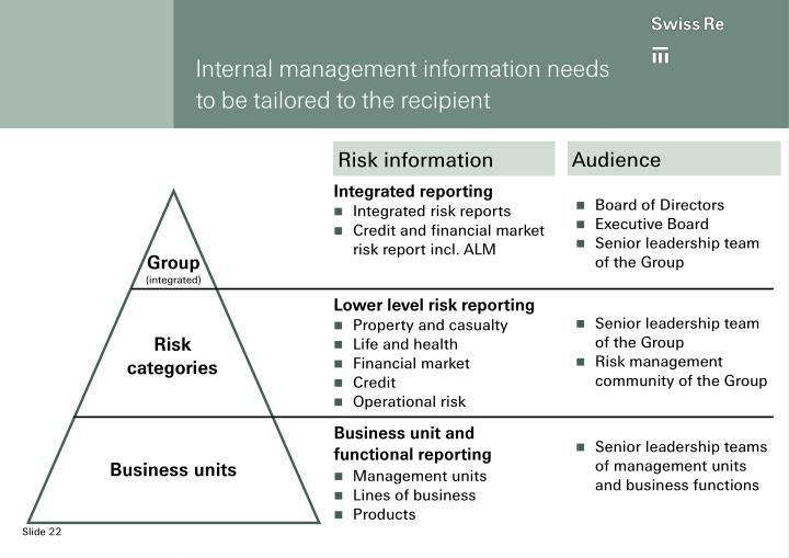 Internal management information needs to be tailored to the recipient