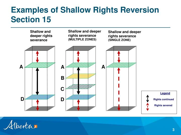 Examples of shallow rights reversion section 15