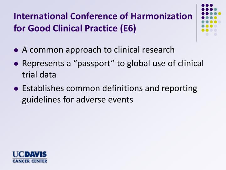 International Conference of Harmonization for Good Clinical Practice (E6)