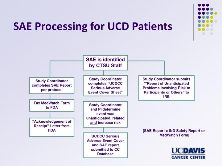 SAE Processing for UCD Patients