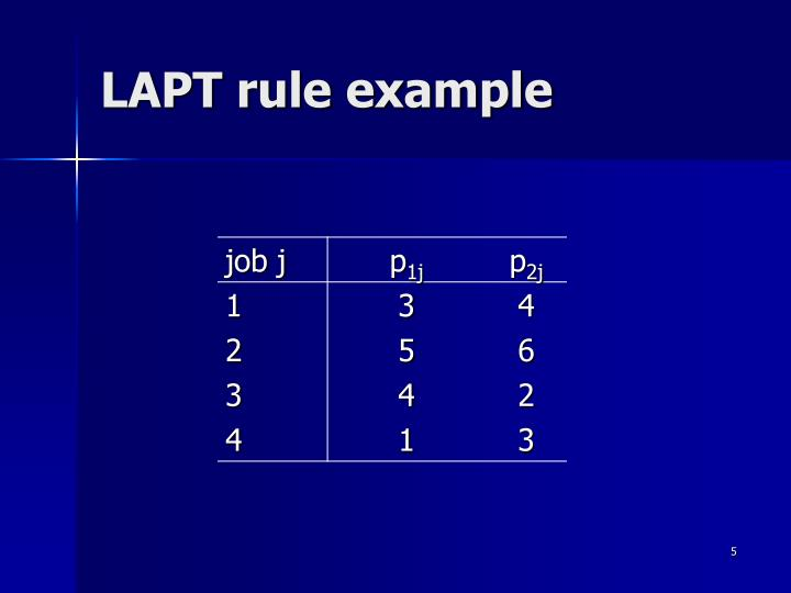 LAPT rule example