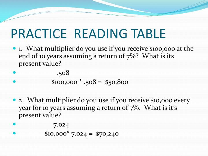 PRACTICE  READING TABLE