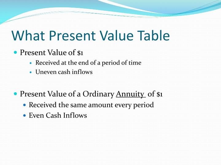 What Present Value Table