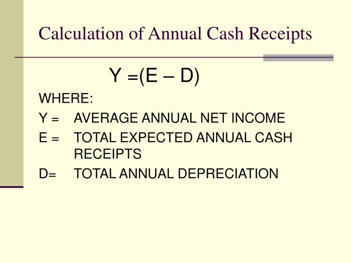 Calculation of Annual Cash Receipts